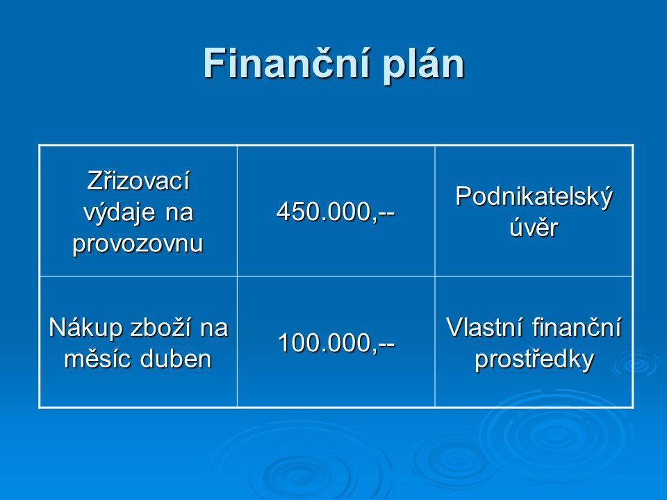 Finanční plán Zřizovací výdaje na provozovnu 450.000,-- Podnikatelský úvěr Nákup zboží na měsíc duben 100.000,-- Vlastní finanční prostředky
