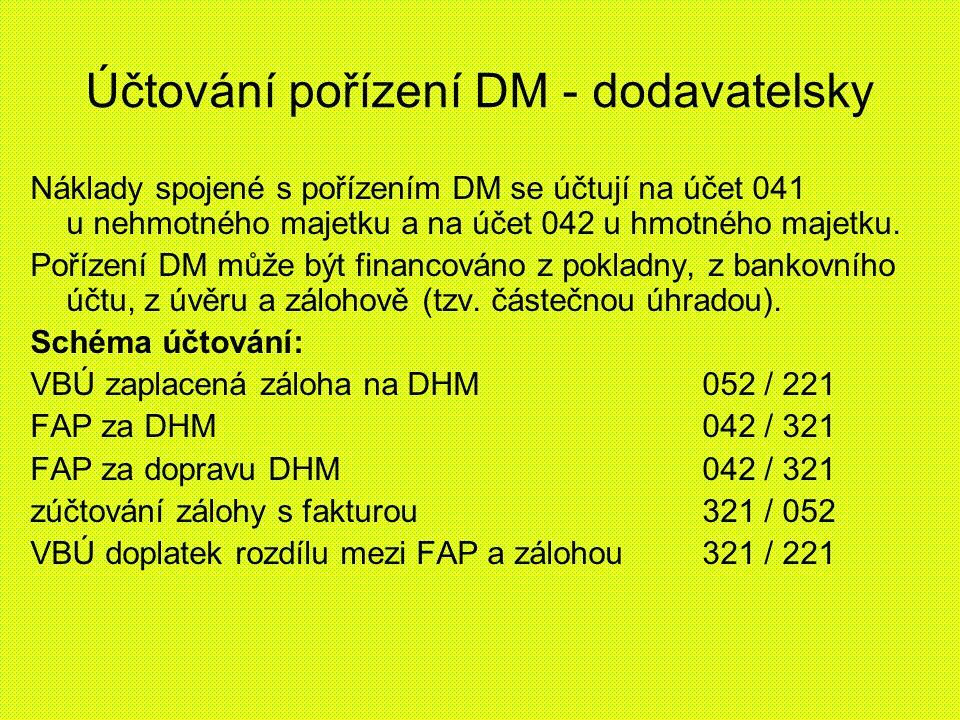 Účtování pořízení DM - dodavatelsky Náklady spojené s pořízením DM se účtují na účet 041 u nehmotného majetku a na účet 042 u hmotného majetku. Poříze