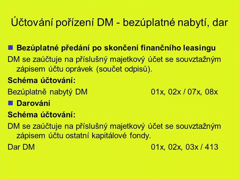 Účtování pořízení DM - bezúplatné nabytí, dar Bezúplatné předání po skončení finančního leasingu DM se zaúčtuje na příslušný majetkový účet se souvzta