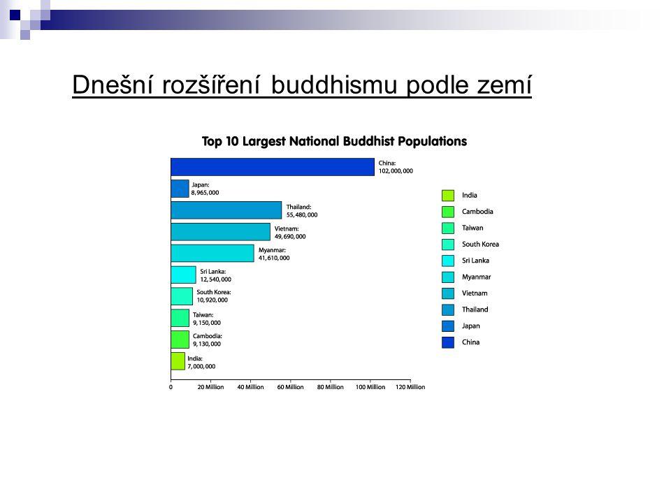 Dnešní rozšíření buddhismu podle zemí