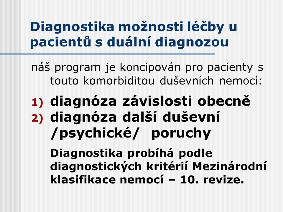 Diagnostika možnosti léčby u pacientů s duální diagnozou náš program je koncipován pro pacienty s touto komorbiditou duševních nemocí: 1) diagnóza záv