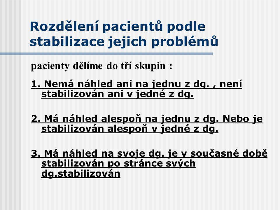 Rozdělení pacientů podle stabilizace jejich problémů pacienty dělíme do tří skupin : 1. Nemá náhled ani na jednu z dg., není stabilizován ani v jedné