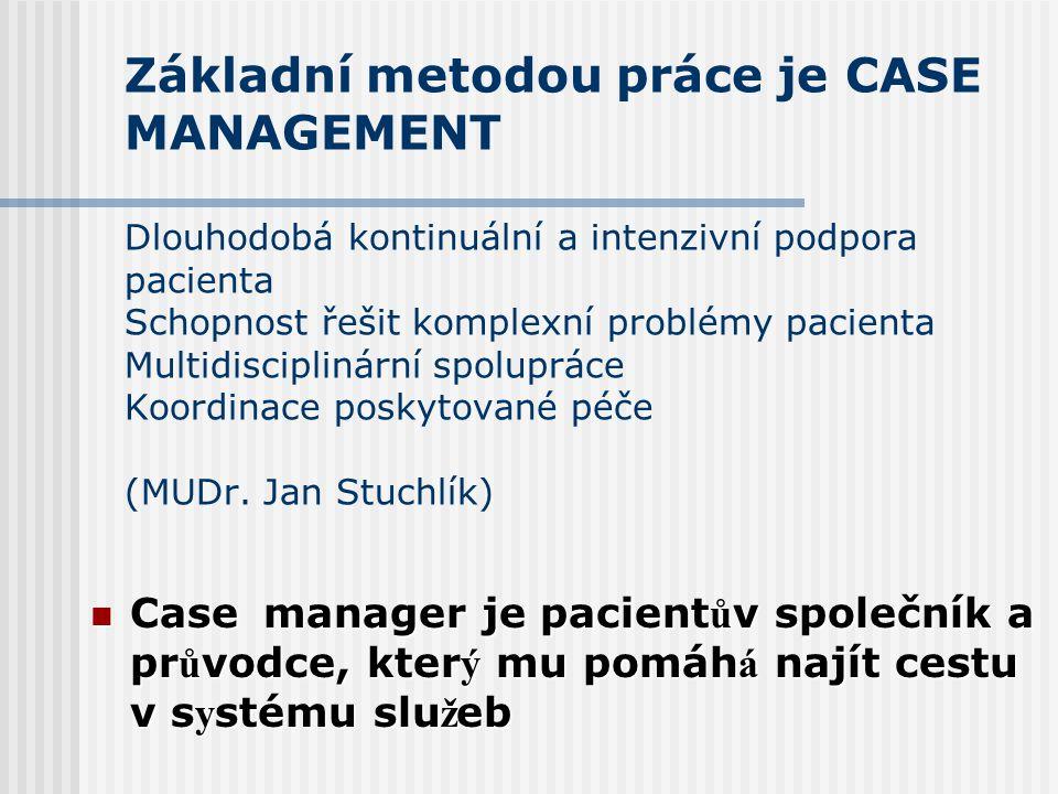 Základní metodou práce je CASE MANAGEMENT Dlouhodobá kontinuální a intenzivní podpora pacienta Schopnost řešit komplexní problémy pacienta Multidiscip