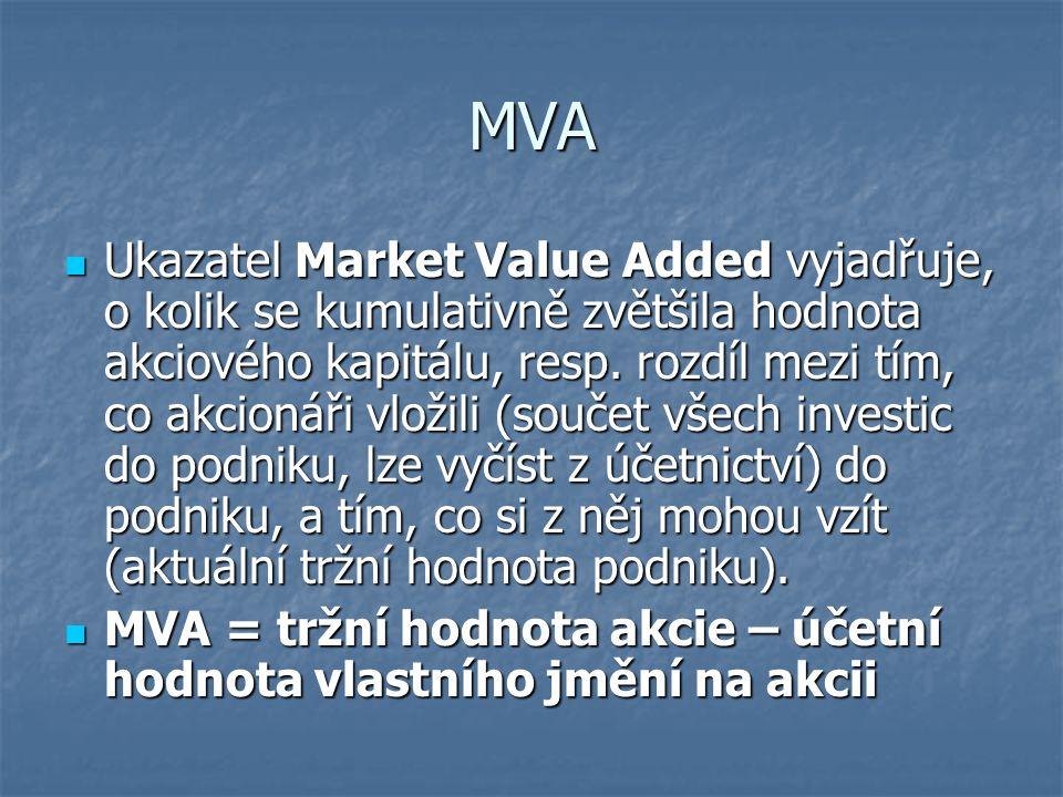 MVA Ukazatel Market Value Added vyjadřuje, o kolik se kumulativně zvětšila hodnota akciového kapitálu, resp. rozdíl mezi tím, co akcionáři vložili (so