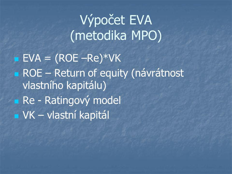 Výpočet EVA (metodika MPO) EVA = (ROE –Re)*VK ROE – Return of equity (návrátnost vlastního kapitálu) Re - Ratingový model VK – vlastní kapitál