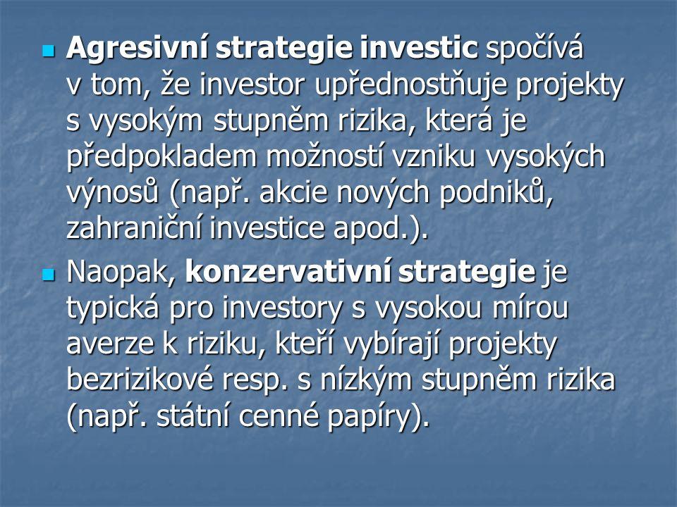 Agresivní strategie investic spočívá v tom, že investor upřednostňuje projekty s vysokým stupněm rizika, která je předpokladem možností vzniku vysokýc