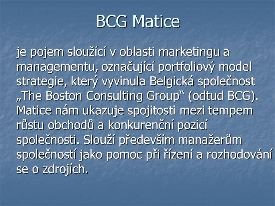 """BCG Matice je pojem sloužící v oblasti marketingu a managementu, označující portfoliový model strategie, který vyvinula Belgická společnost """"The Bosto"""