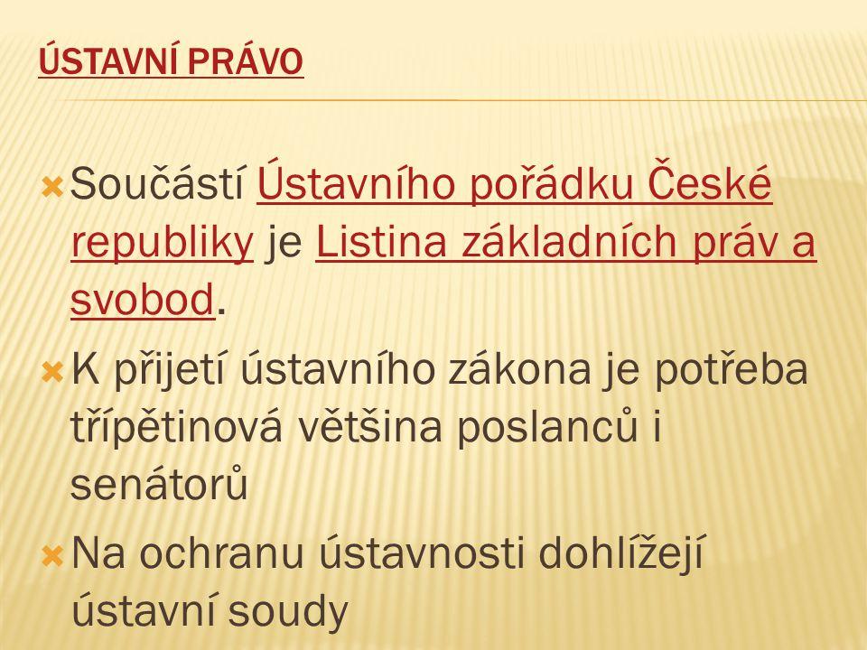 ÚSTAVNÍ PRÁVO  Součástí Ústavního pořádku České republiky je Listina základních práv a svobod.Ústavního pořádku České republikyListina základních prá
