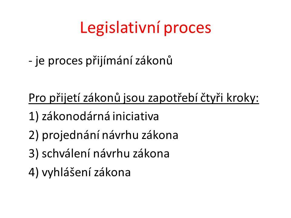 Legislativní proces - je proces přijímání zákonů Pro přijetí zákonů jsou zapotřebí čtyři kroky: 1) zákonodárná iniciativa 2) projednání návrhu zákona 3) schválení návrhu zákona 4) vyhlášení zákona