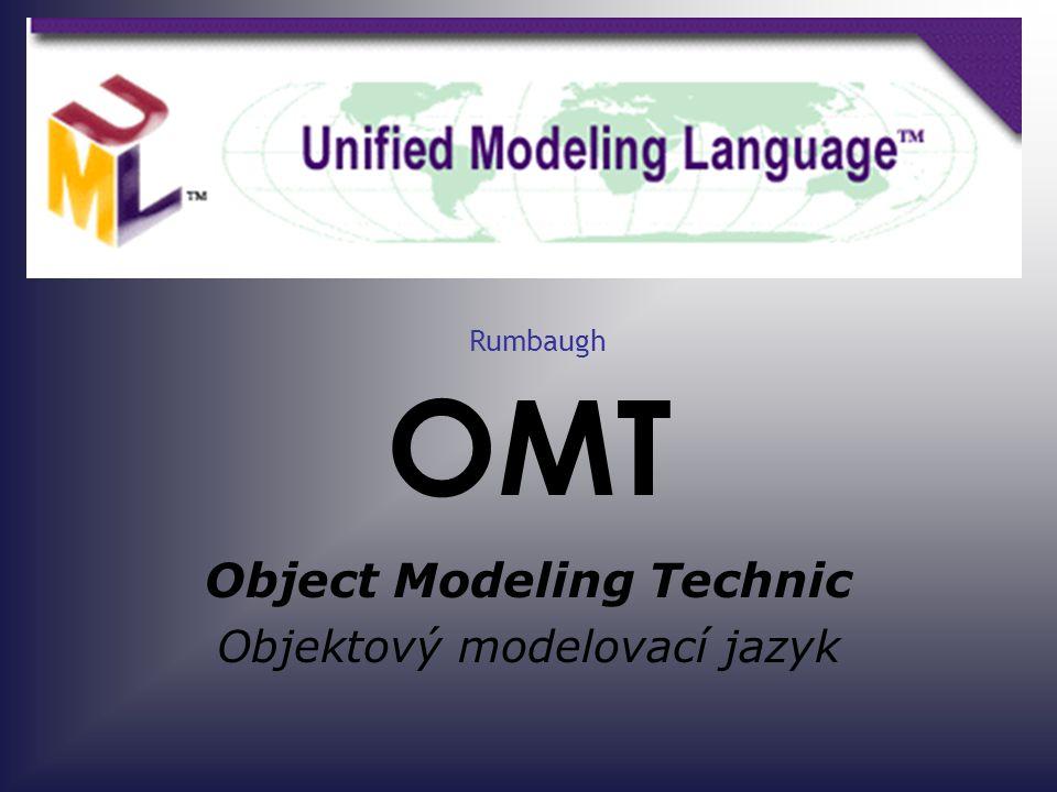 OMT Object Modeling Technic Objektový modelovací jazyk Rumbaugh