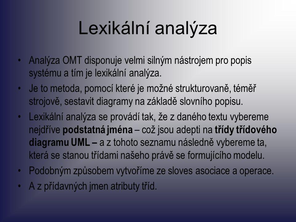 Lexikální analýza Analýza OMT disponuje velmi silným nástrojem pro popis systému a tím je lexikální analýza. Je to metoda, pomocí které je možné struk