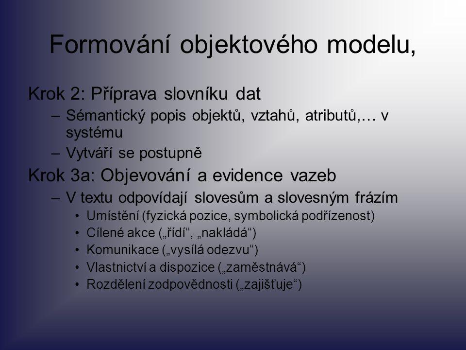 Formování objektového modelu, Krok 2: Příprava slovníku dat –Sémantický popis objektů, vztahů, atributů,… v systému –Vytváří se postupně Krok 3a: Obje