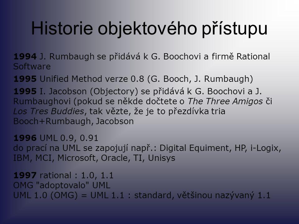 Historie objektového přístupu 1994 J. Rumbaugh se přidává k G. Boochovi a firmě Rational Software 1995 Unified Method verze 0.8 (G. Booch, J. Rumbaugh