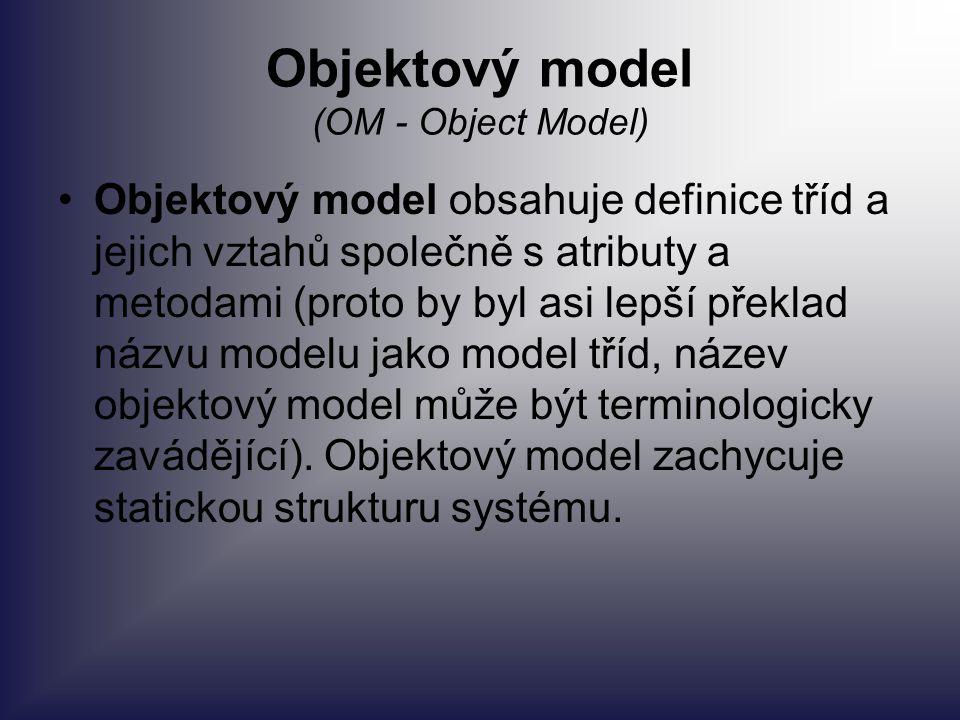 Objektový model (OM - Object Model) Objektový model obsahuje definice tříd a jejich vztahů společně s atributy a metodami (proto by byl asi lepší přek