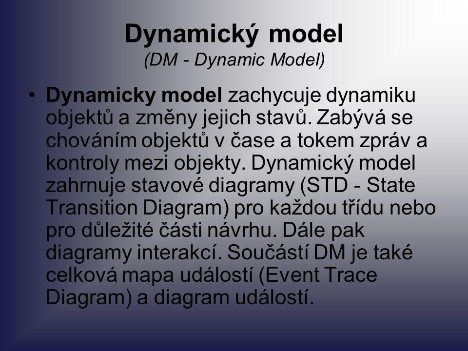 Dynamický model (DM - Dynamic Model) Dynamicky model zachycuje dynamiku objektů a změny jejich stavů. Zabývá se chováním objektů v čase a tokem zpráv
