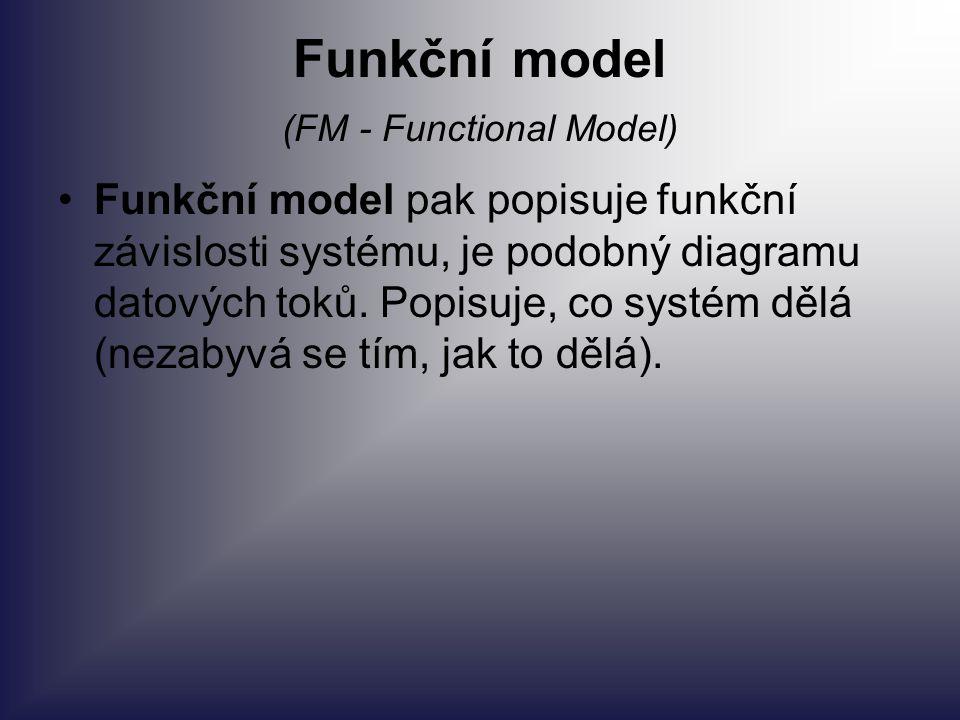 Funkční model (FM - Functional Model) Funkční model pak popisuje funkční závislosti systému, je podobný diagramu datových toků. Popisuje, co systém dě
