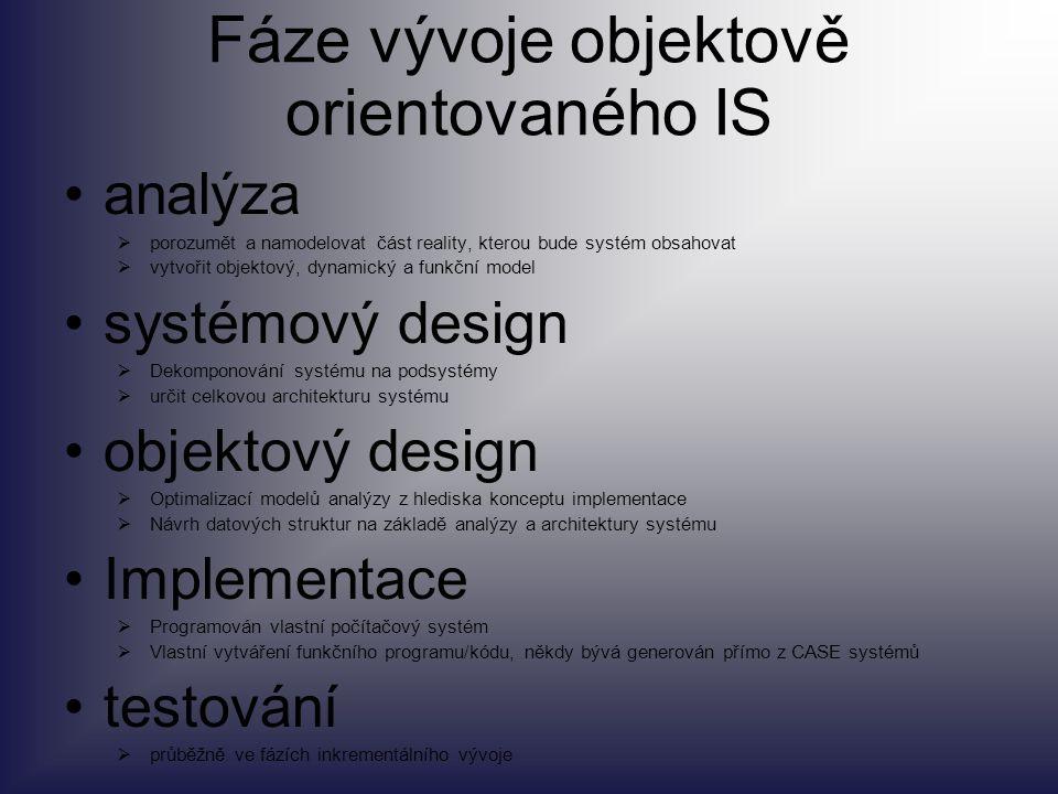 Tvorba objektového modelu Vytvořit slovní popisy modelovaného problému.