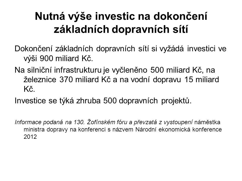 Nutná výše investic na dokončení základních dopravních sítí Dokončení základních dopravních sítí si vyžádá investici ve výši 900 miliard Kč.