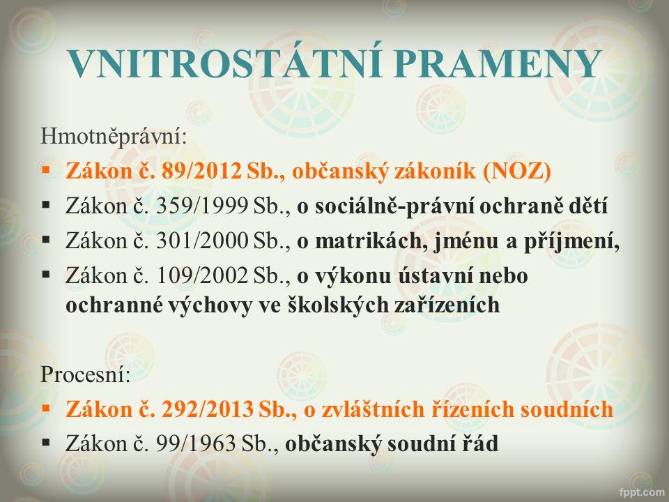 VNITROSTÁTNÍ PRAMENY Hmotněprávní:  Zákon č.89/2012 Sb., občanský zákoník (NOZ)  Zákon č.