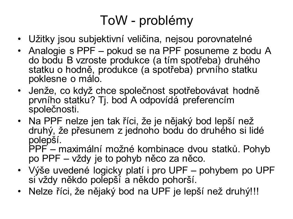 ToW - problémy Užitky jsou subjektivní veličina, nejsou porovnatelné Analogie s PPF – pokud se na PPF posuneme z bodu A do bodu B vzroste produkce (a tím spotřeba) druhého statku o hodně, produkce (a spotřeba) prvního statku poklesne o málo.