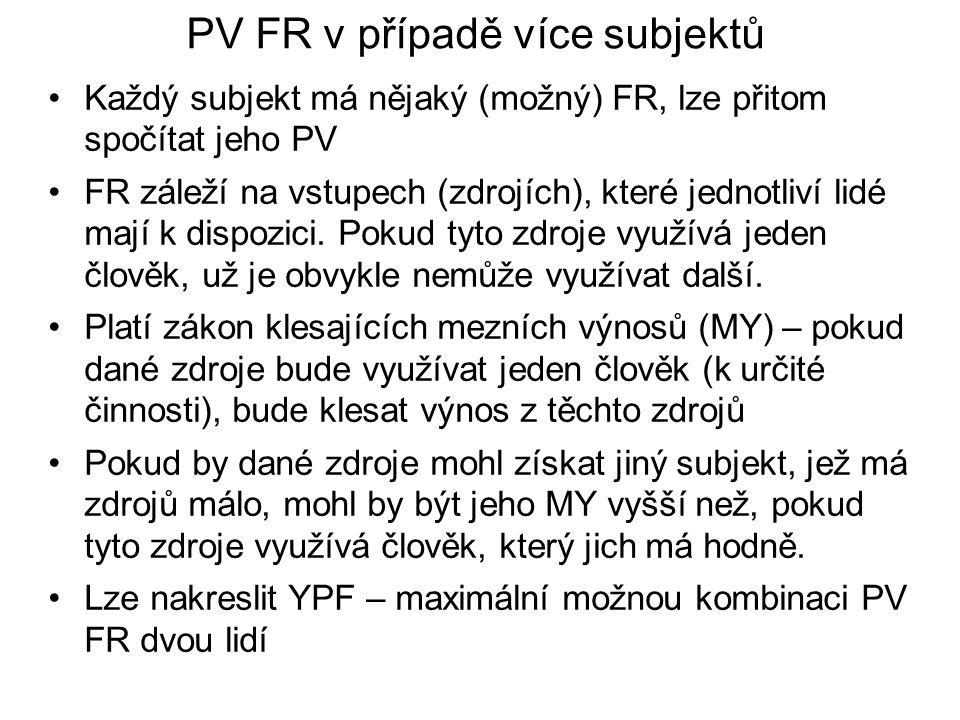 PV FR v případě více subjektů Každý subjekt má nějaký (možný) FR, lze přitom spočítat jeho PV FR záleží na vstupech (zdrojích), které jednotliví lidé