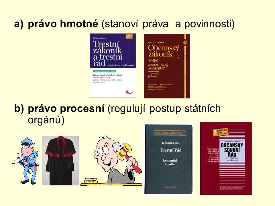 a)právo hmotné (stanoví práva a povinnosti) b)právo procesní (regulují postup státních orgánů)