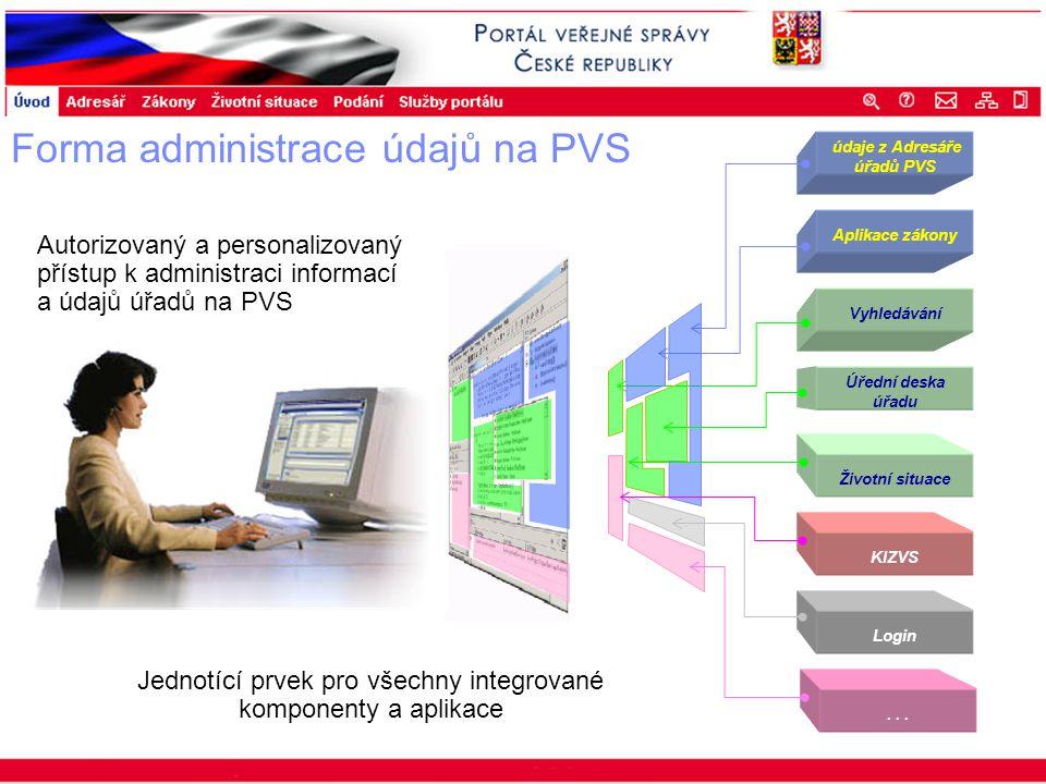 Portál veřejné správy © 2002 IBM Corporation ISSS 2003 Forma administrace údajů na PVS údaje z Adresáře úřadů PVS Aplikace zákony Vyhledávání Úřední deska úřadu Životní situace Login KIZVS Autorizovaný a personalizovaný přístup k administraci informací a údajů úřadů na PVS Jednotící prvek pro všechny integrované komponenty a aplikace...