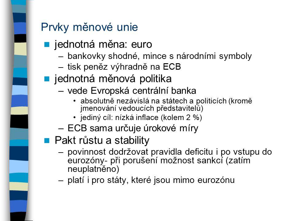 Prvky měnové unie jednotná měna: euro –bankovky shodné, mince s národními symboly –tisk peněz výhradně na ECB jednotná měnová politika –vede Evropská centrální banka absolutně nezávislá na státech a politicích (kromě jmenování vedoucích představitelů) jediný cíl: nízká inflace (kolem 2 %) –ECB sama určuje úrokové míry Pakt růstu a stability –povinnost dodržovat pravidla deficitu i po vstupu do eurozóny- při porušení možnost sankcí (zatím neuplatněno) –platí i pro státy, které jsou mimo eurozónu