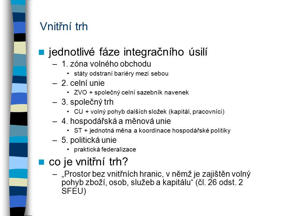 Vnitřní trh jednotlivé fáze integračního úsilí –1.