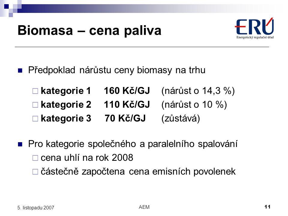 AEM11 5. listopadu 2007 Předpoklad nárůstu ceny biomasy na trhu  kategorie 1 160 Kč/GJ (nárůst o 14,3 %)  kategorie 2 110 Kč/GJ (nárůst o 10 %)  ka