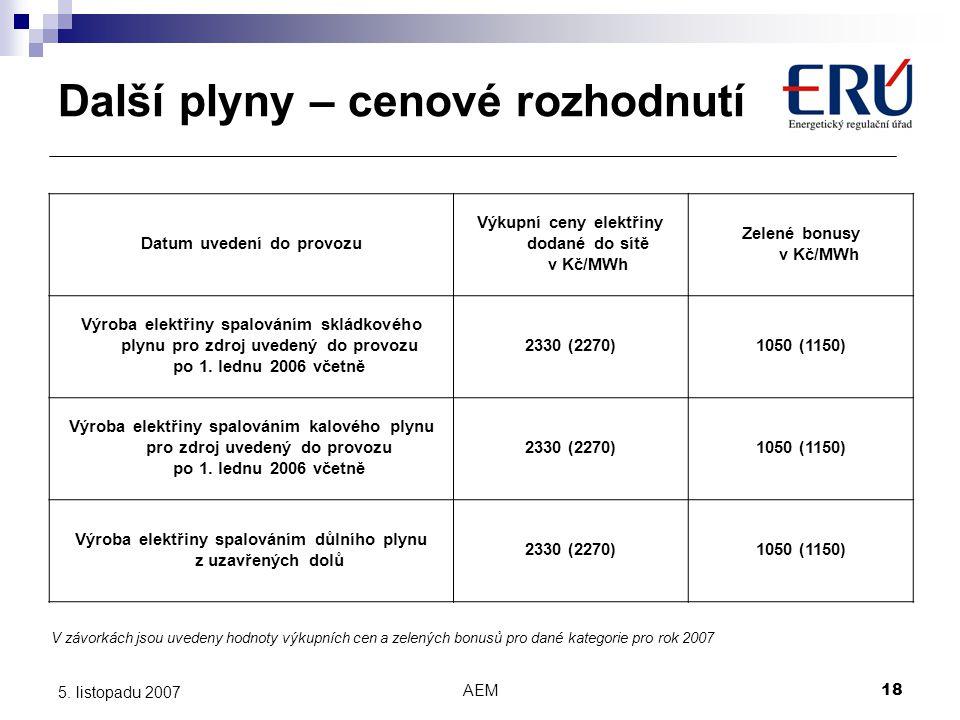 AEM18 5. listopadu 2007 Datum uvedení do provozu Výkupní ceny elektřiny dodané do sítě v Kč/MWh Zelené bonusy v Kč/MWh Výroba elektřiny spalováním skl