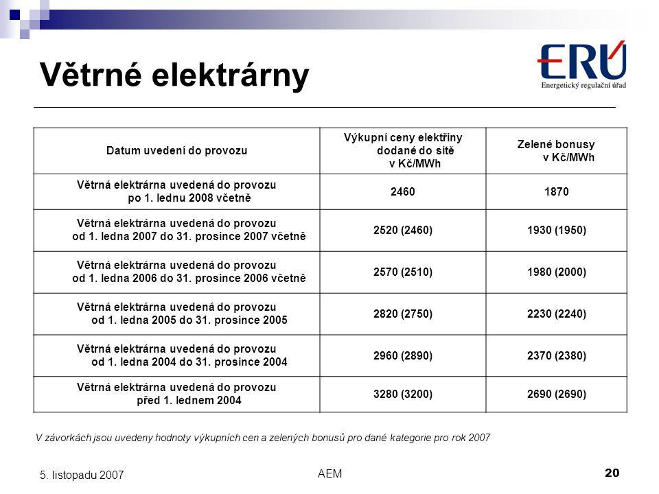 AEM20 5. listopadu 2007 Datum uvedení do provozu Výkupní ceny elektřiny dodané do sítě v Kč/MWh Zelené bonusy v Kč/MWh Větrná elektrárna uvedená do pr
