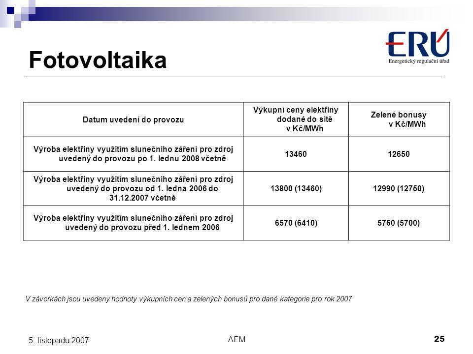 AEM25 5. listopadu 2007 Datum uvedení do provozu Výkupní ceny elektřiny dodané do sítě v Kč/MWh Zelené bonusy v Kč/MWh Výroba elektřiny využitím slune