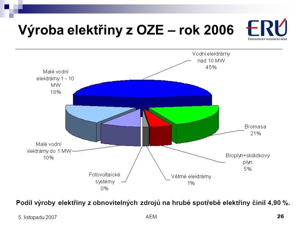 AEM26 5. listopadu 2007 Výroba elektřiny z OZE – rok 2006 Podíl výroby elektřiny z obnovitelných zdrojů na hrubé spotřebě elektřiny činil 4,90 %.