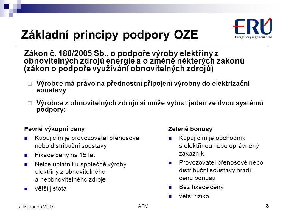 AEM3 5. listopadu 2007 Základní principy podpory OZE Pevné výkupní ceny Kupujícím je provozovatel přenosové nebo distribuční soustavy Fixace ceny na 1