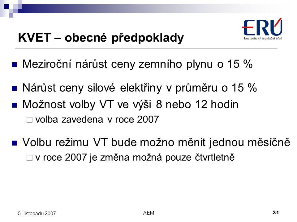 AEM31 5. listopadu 2007 KVET – obecné předpoklady Meziroční nárůst ceny zemního plynu o 15 % Nárůst ceny silové elektřiny v průměru o 15 % Možnost vol