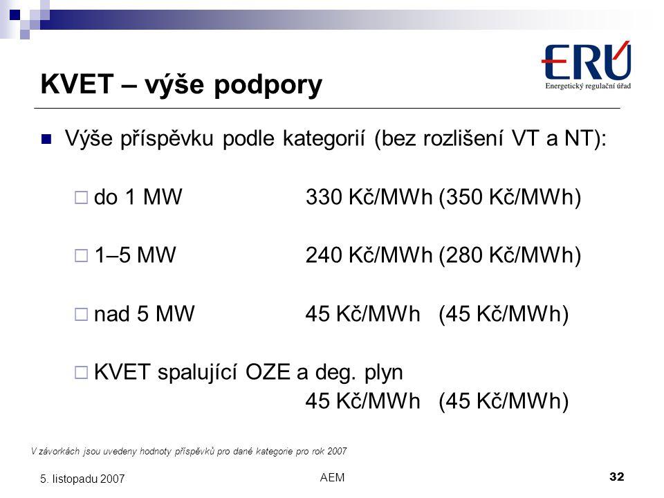 AEM32 5. listopadu 2007 KVET – výše podpory Výše příspěvku podle kategorií (bez rozlišení VT a NT):  do 1 MW 330 Kč/MWh (350 Kč/MWh)  1–5 MW240 Kč/M