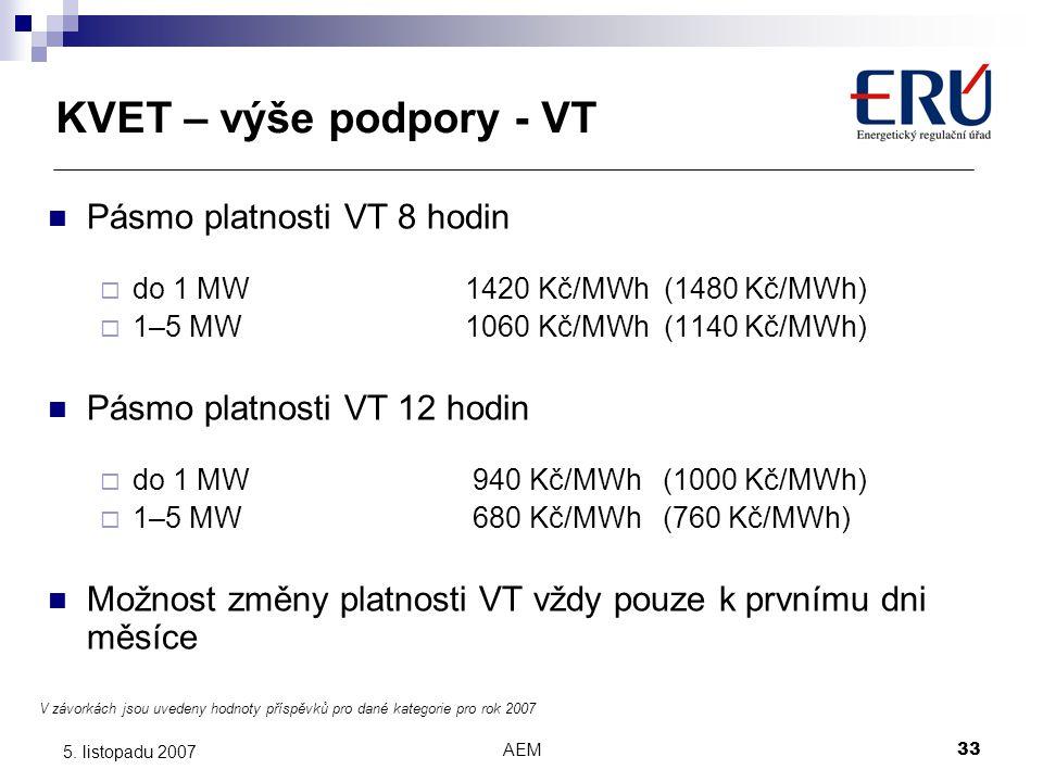 AEM33 5. listopadu 2007 KVET – výše podpory - VT Pásmo platnosti VT 8 hodin  do 1 MW 1420 Kč/MWh (1480 Kč/MWh)  1–5 MW1060 Kč/MWh (1140 Kč/MWh) Pásm