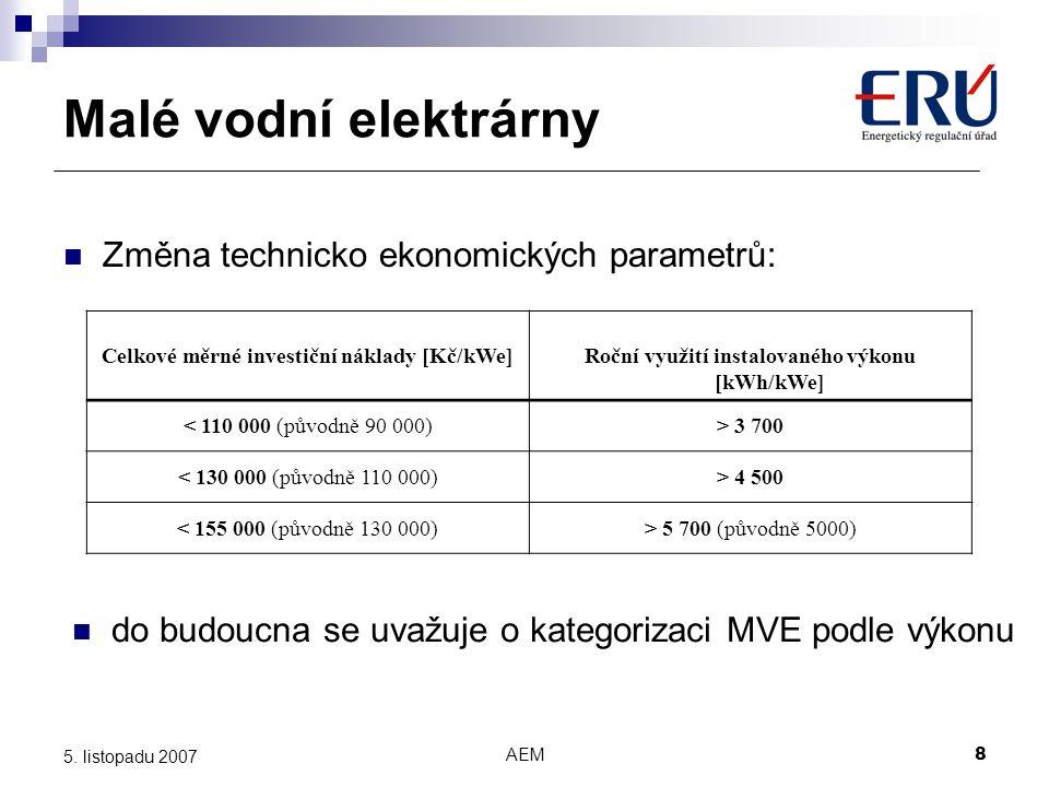 AEM8 5. listopadu 2007 Malé vodní elektrárny Změna technicko ekonomických parametrů: Celkové měrné investiční náklady [Kč/kWe] Roční využití instalova