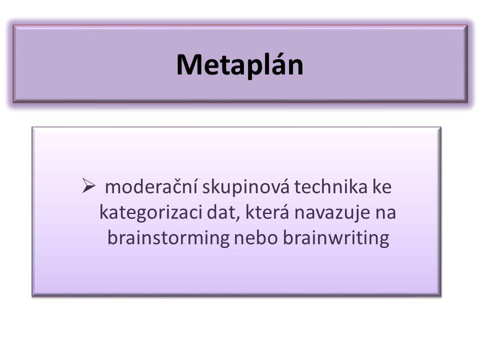  moderační skupinová technika ke kategorizaci dat, která navazuje na brainstorming nebo brainwriting Metaplán