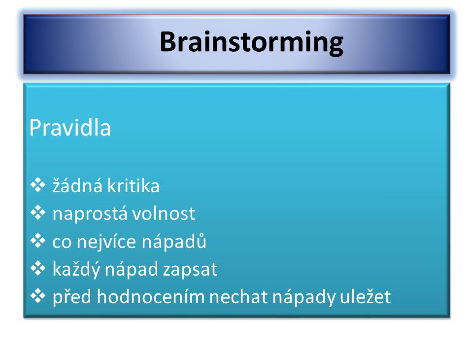  metoda založená na hledání nových návrhů a nápadů formou písemných reakcí a doplňků účastníků Brainwriting