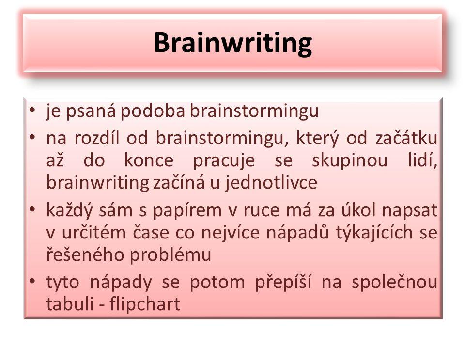 je psaná podoba brainstormingu na rozdíl od brainstormingu, který od začátku až do konce pracuje se skupinou lidí, brainwriting začíná u jednotlivce k