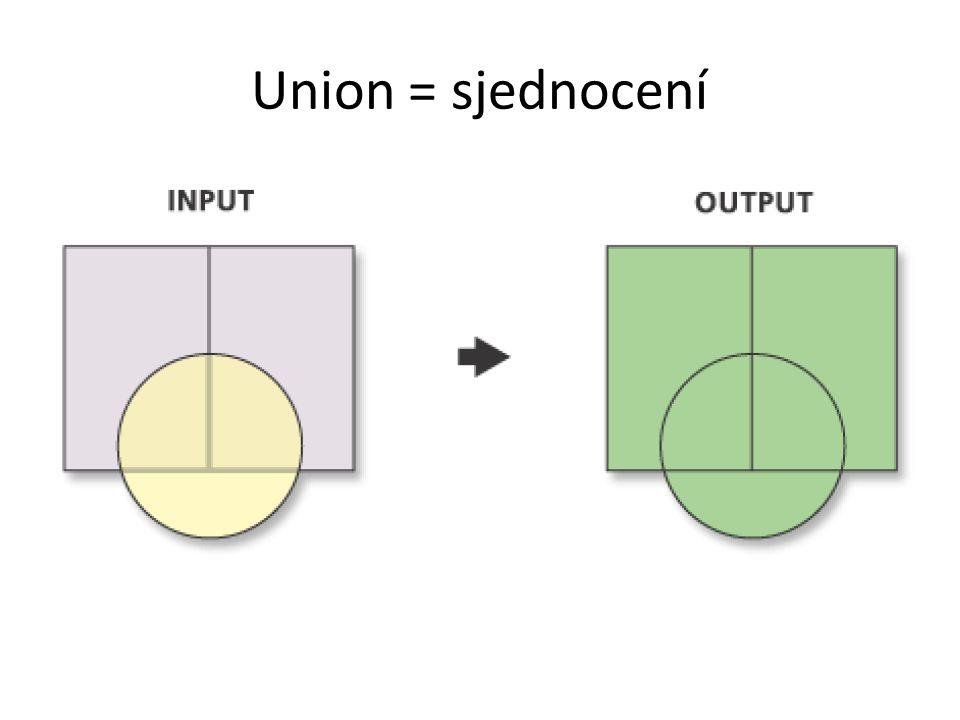 Union = sjednocení