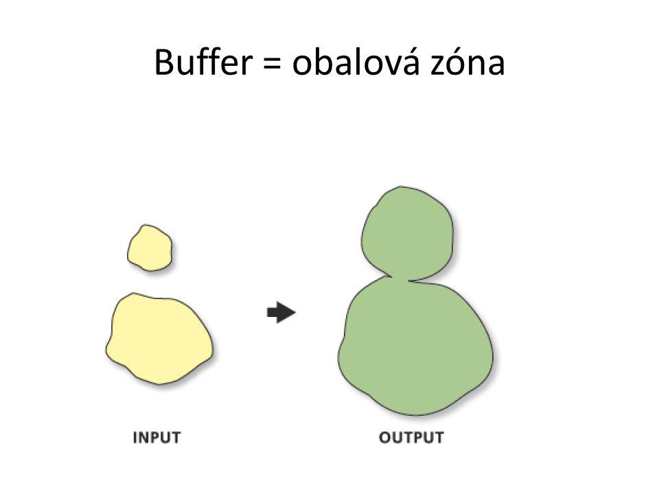 Input Features = vstupní vrstva Output Feature Class = nově vytvořená třída s výsledky (Shapefile) Distance = velikost, může být konstantní pro celou vrstvu (Linear Unit), nebo závislá na nějakém atributu Field Dissolve Type - zda se mají sloučit obalové zóny kolem jednotlivých prvků (NO=ne, ALL=všechny, LIST=podle seznamu) Typ konstrukce obalové zóny (okolí celé plochy, okolí hranice plochy, okolí jen z venku, okolí hranice zevnitř…)
