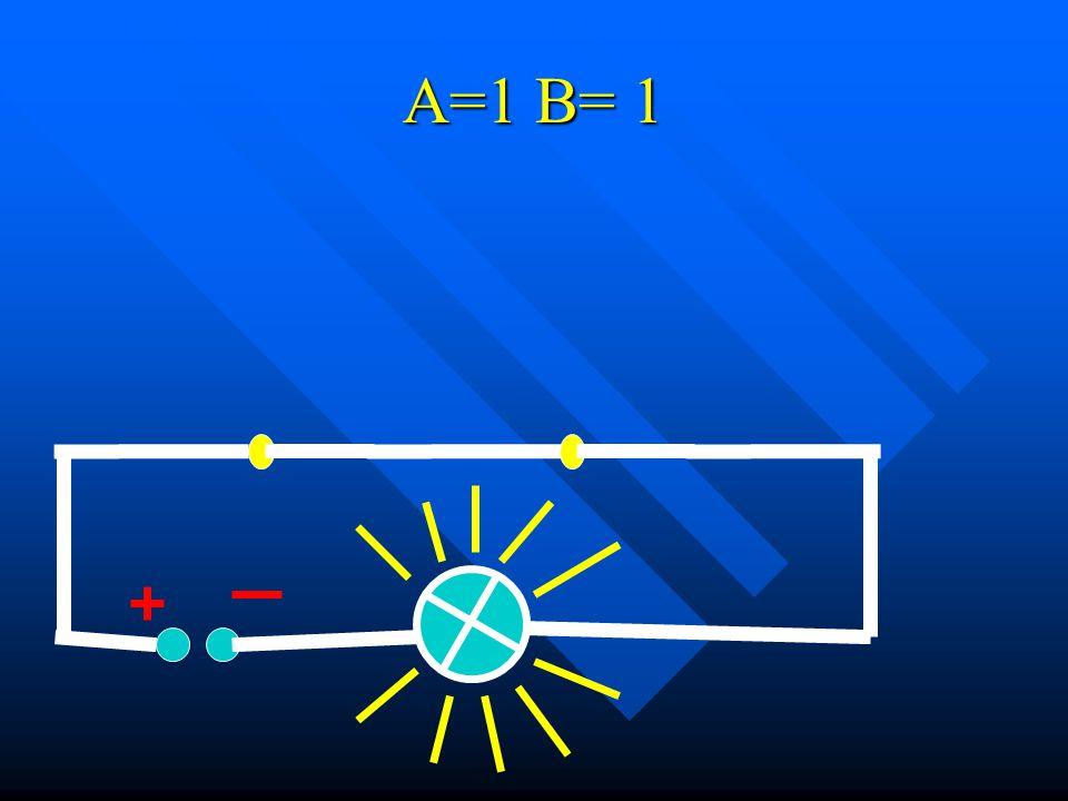 A=1 B= 1
