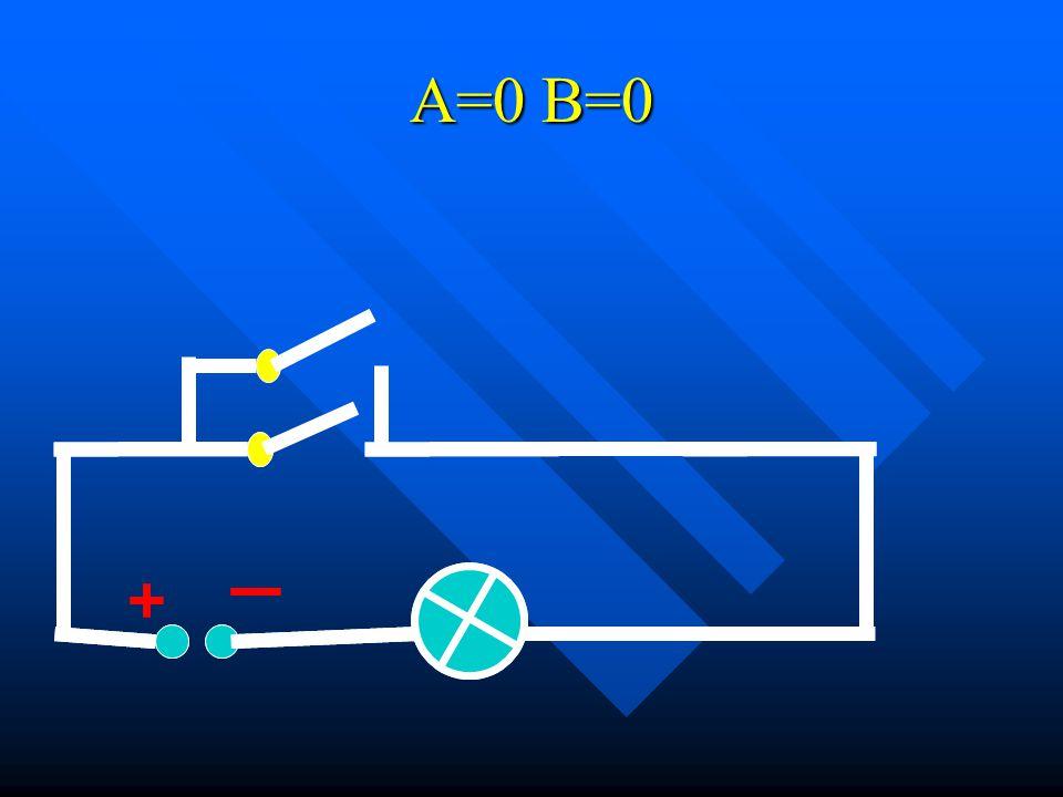 A=0 B=0