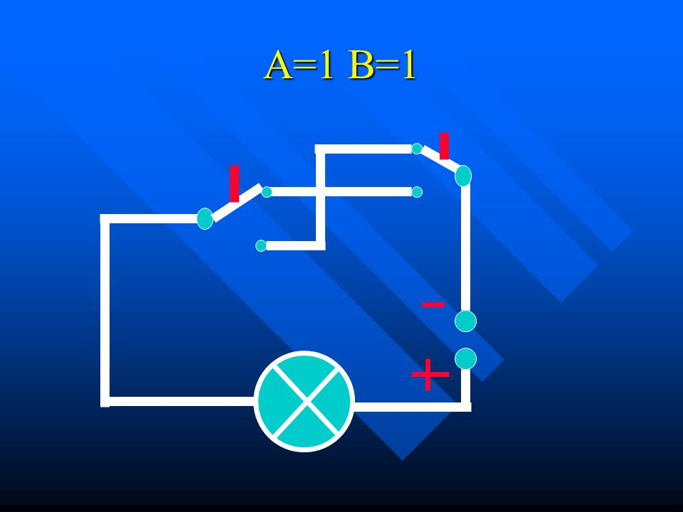 A=1 B=1