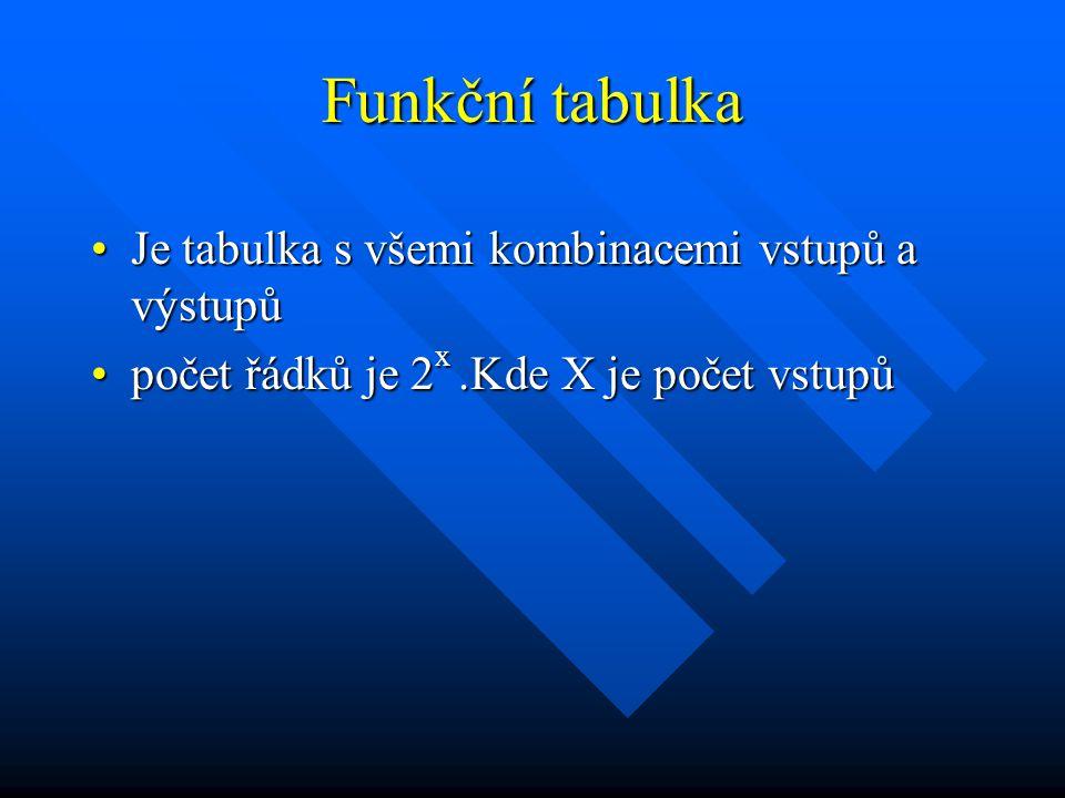 Funkční tabulka Je tabulka s všemi kombinacemi vstupů a výstupůJe tabulka s všemi kombinacemi vstupů a výstupů počet řádků je 2 x.Kde X je počet vstupůpočet řádků je 2 x.Kde X je počet vstupů