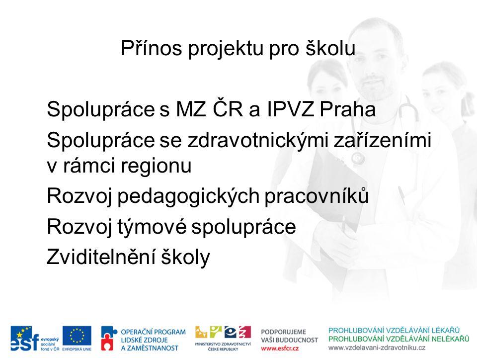Přínos projektu pro školu Spolupráce s MZ ČR a IPVZ Praha Spolupráce se zdravotnickými zařízeními v rámci regionu Rozvoj pedagogických pracovníků Rozv