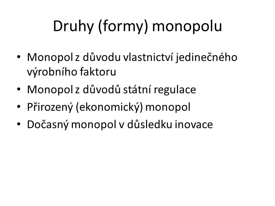 Druhy (formy) monopolu Monopol z důvodu vlastnictví jedinečného výrobního faktoru Monopol z důvodů státní regulace Přirozený (ekonomický) monopol Dočasný monopol v důsledku inovace
